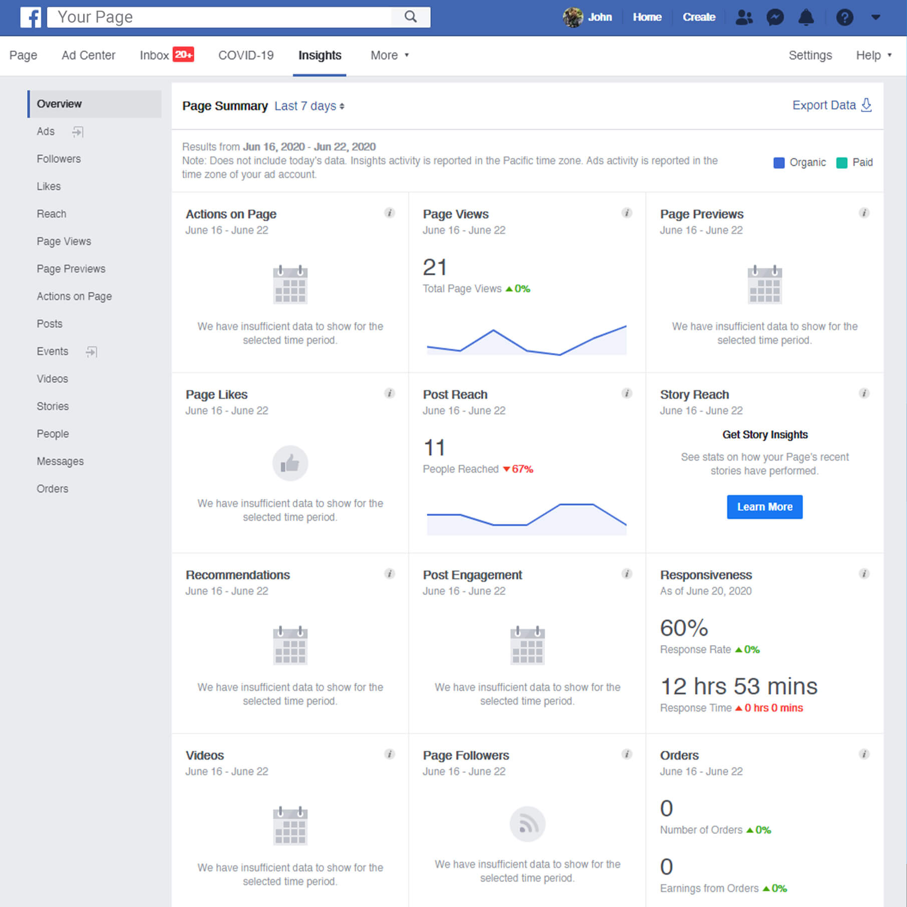 Facebook Insignts Panel