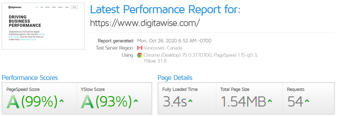website speed grade